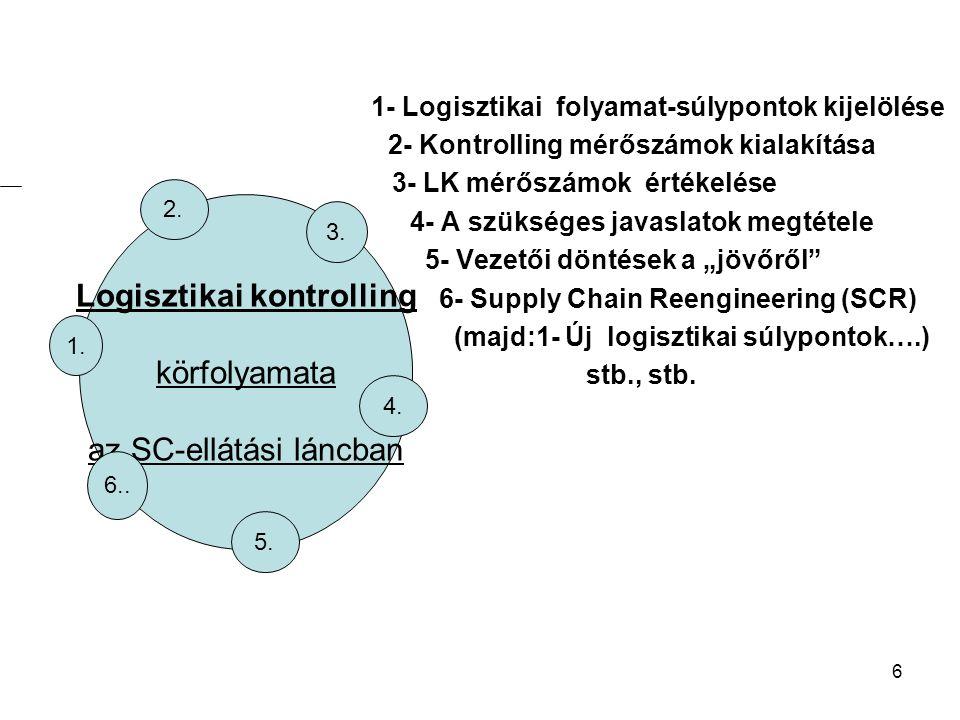 3- LK mérőszámok értékelése Logisztikai kontrolling