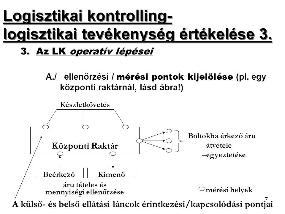 Logisztikai kontrolling- logisztikai tevékenység értékelése 3.