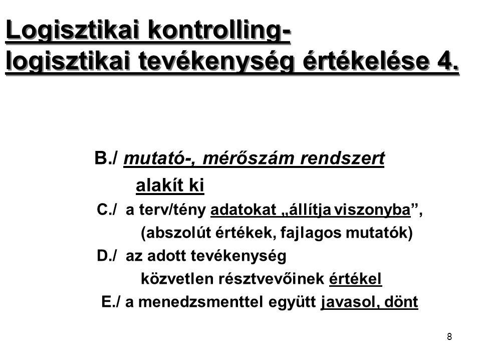 Logisztikai kontrolling- logisztikai tevékenység értékelése 4.