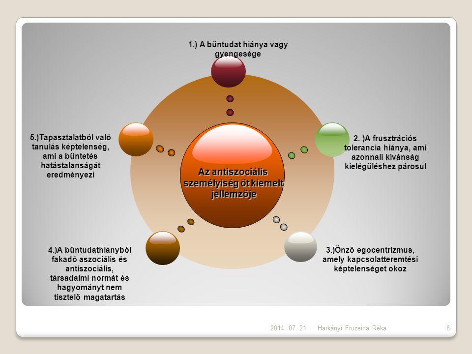 Az antiszociális személyiség öt kiemelt jellemzője