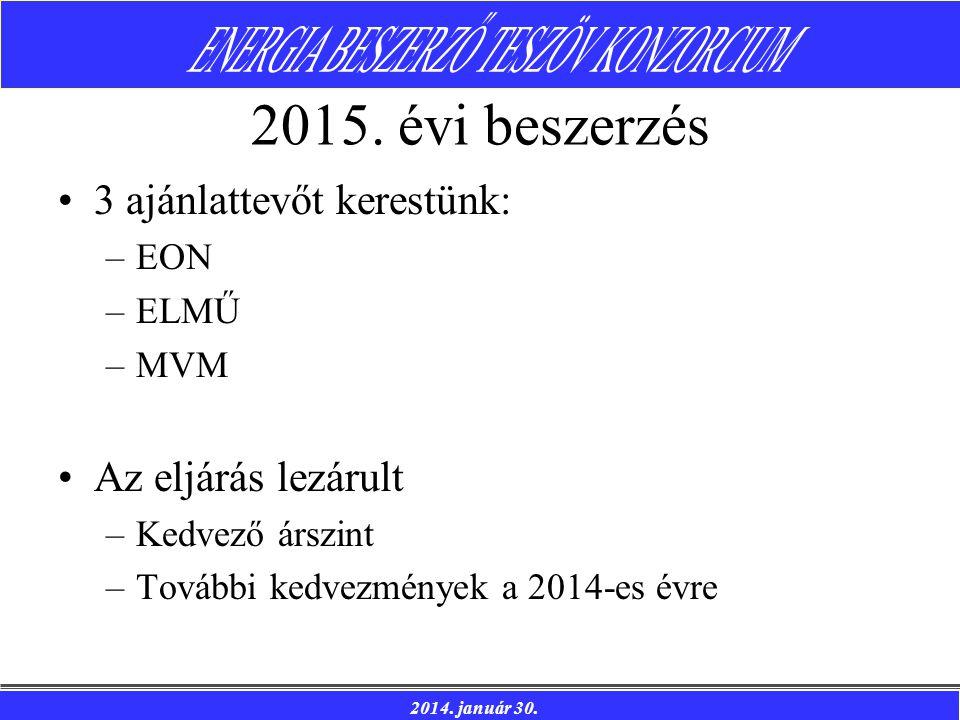 2015. évi beszerzés 3 ajánlattevőt kerestünk: Az eljárás lezárult EON