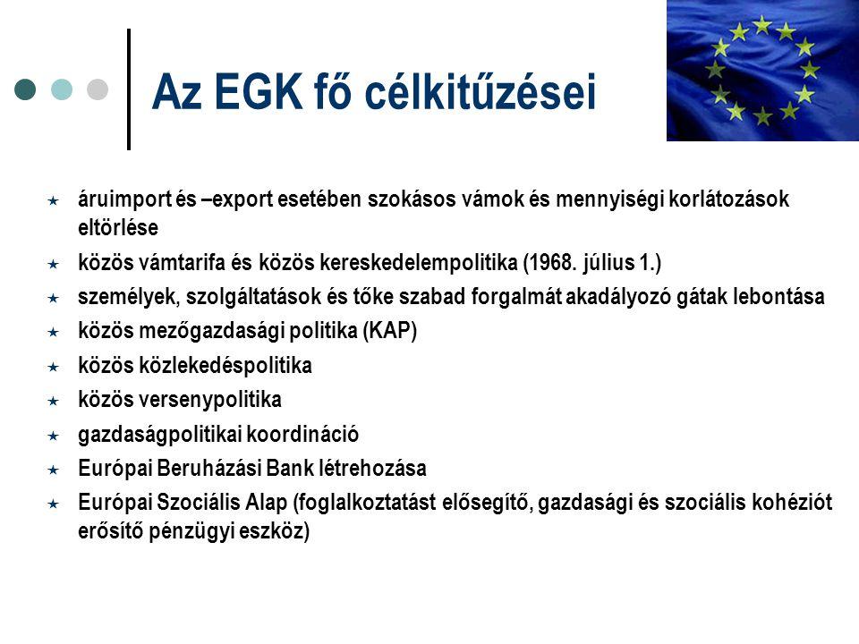 Az EGK fő célkitűzései áruimport és –export esetében szokásos vámok és mennyiségi korlátozások eltörlése.