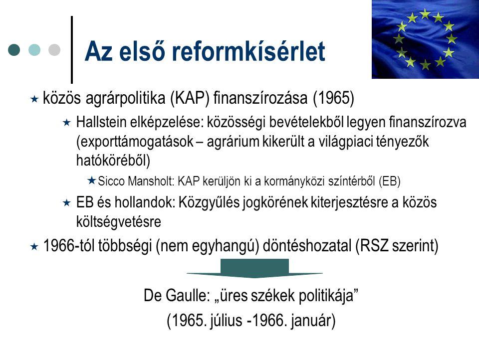 Az első reformkísérlet