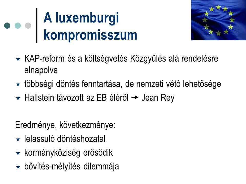 A luxemburgi kompromisszum