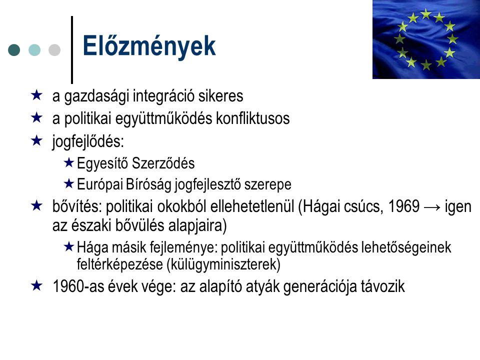 Előzmények a gazdasági integráció sikeres