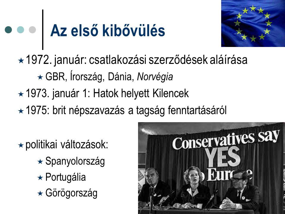 Az első kibővülés 1972. január: csatlakozási szerződések aláírása