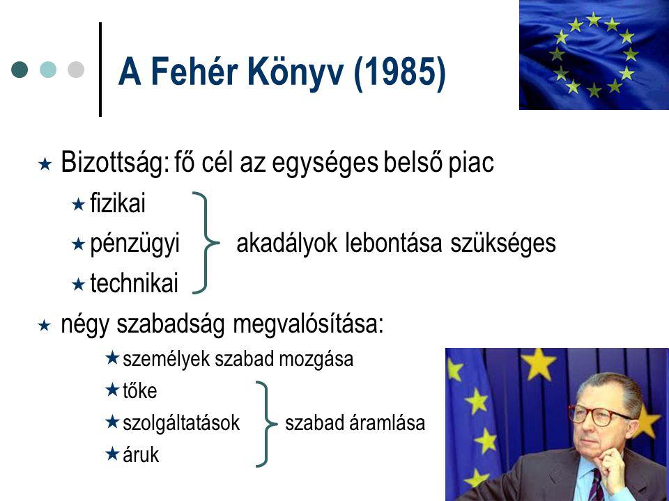 A Fehér Könyv (1985) Bizottság: fő cél az egységes belső piac fizikai