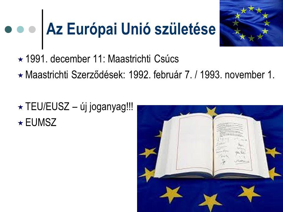 Az Európai Unió születése