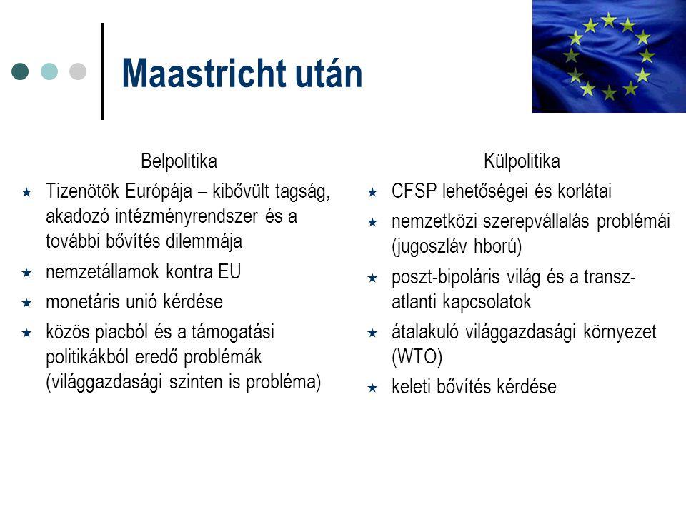 Maastricht után Belpolitika