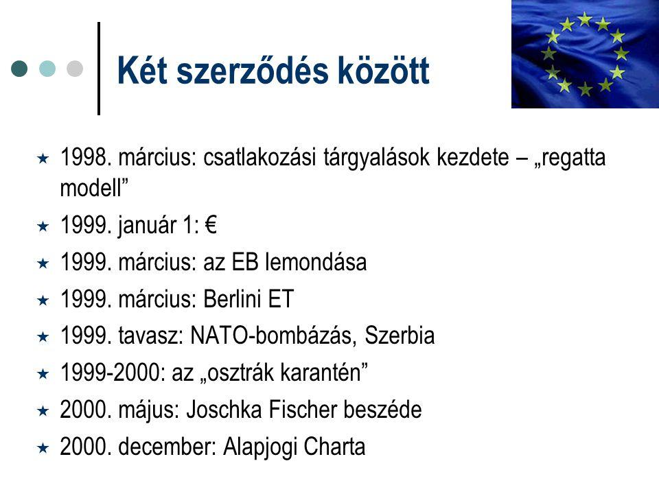 """Két szerződés között 1998. március: csatlakozási tárgyalások kezdete – """"regatta modell 1999. január 1: €"""