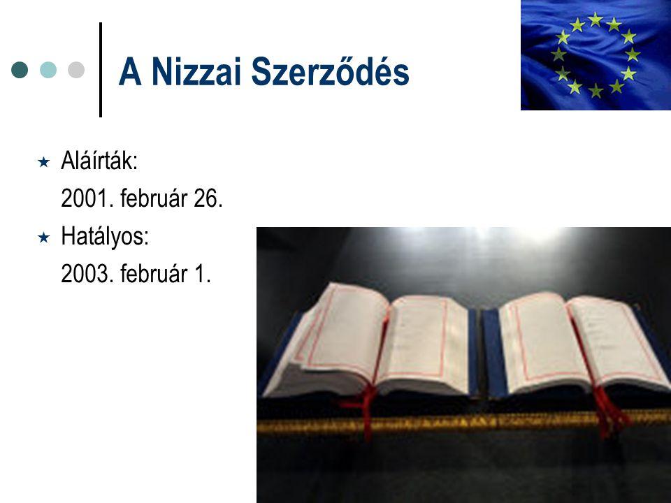 A Nizzai Szerződés Aláírták: 2001. február 26. Hatályos: