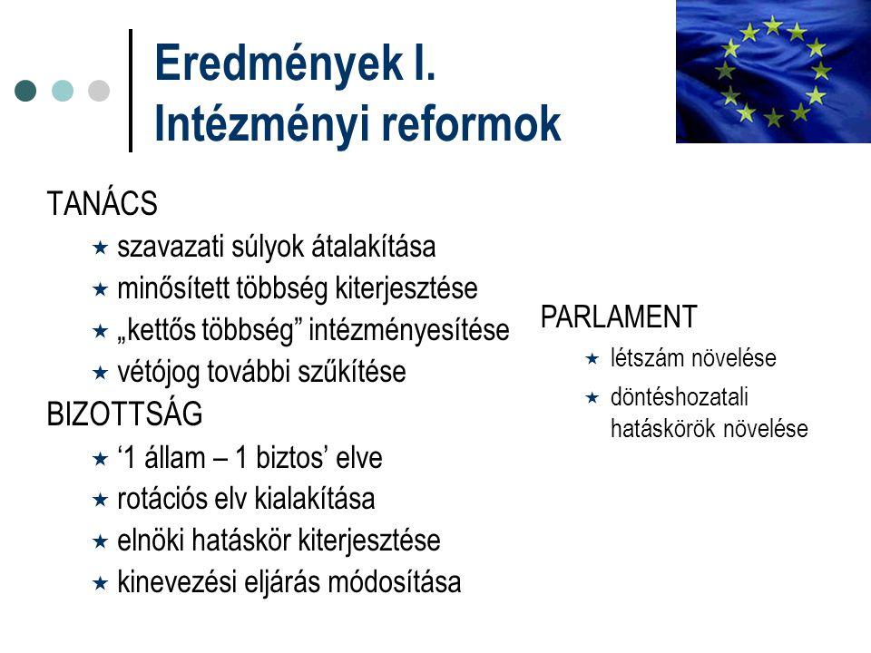 Eredmények I. Intézményi reformok