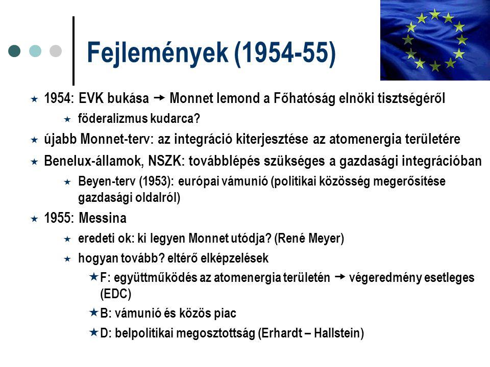 Fejlemények (1954-55) 1954: EVK bukása  Monnet lemond a Főhatóság elnöki tisztségéről. föderalizmus kudarca