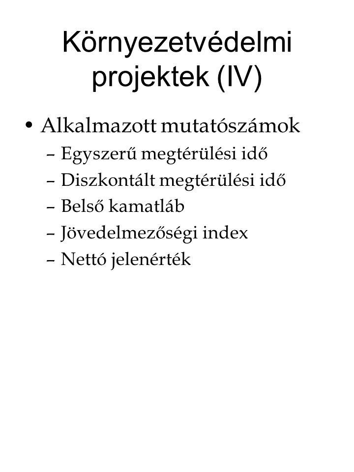 Környezetvédelmi projektek (IV)