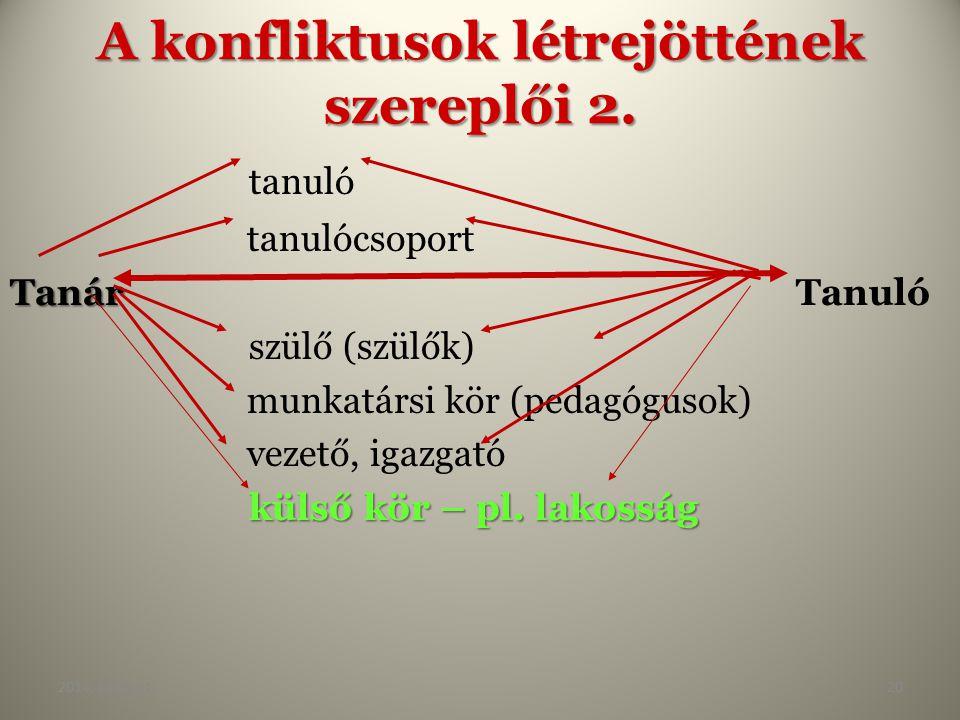 A konfliktusok létrejöttének szereplői 2.