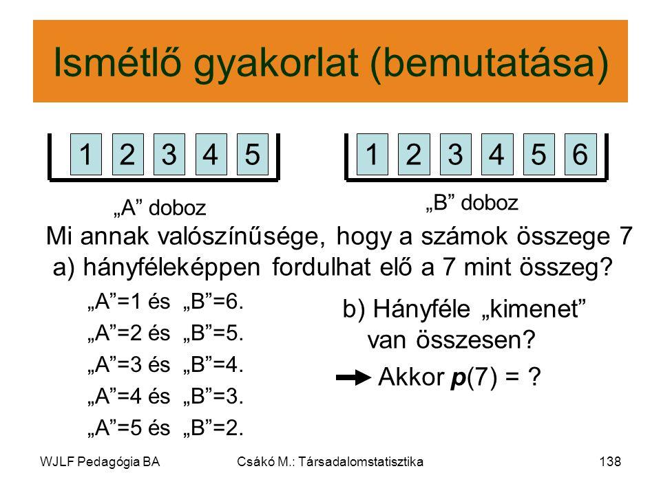 Ismétlő gyakorlat (bemutatása)