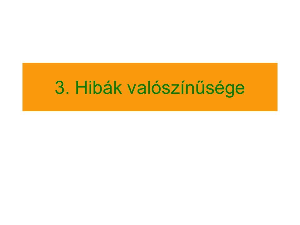 3. Hibák valószínűsége