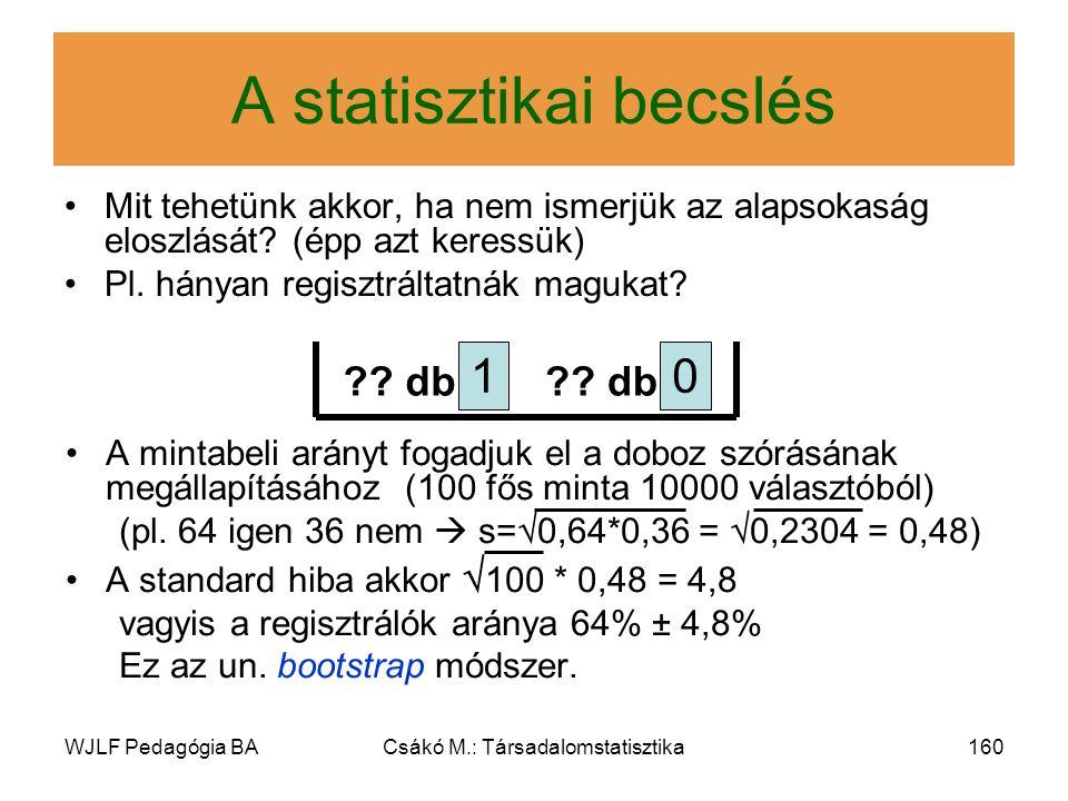 A statisztikai becslés