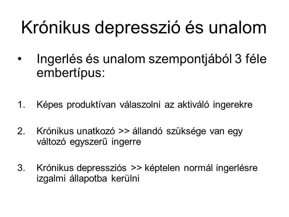 Krónikus depresszió és unalom
