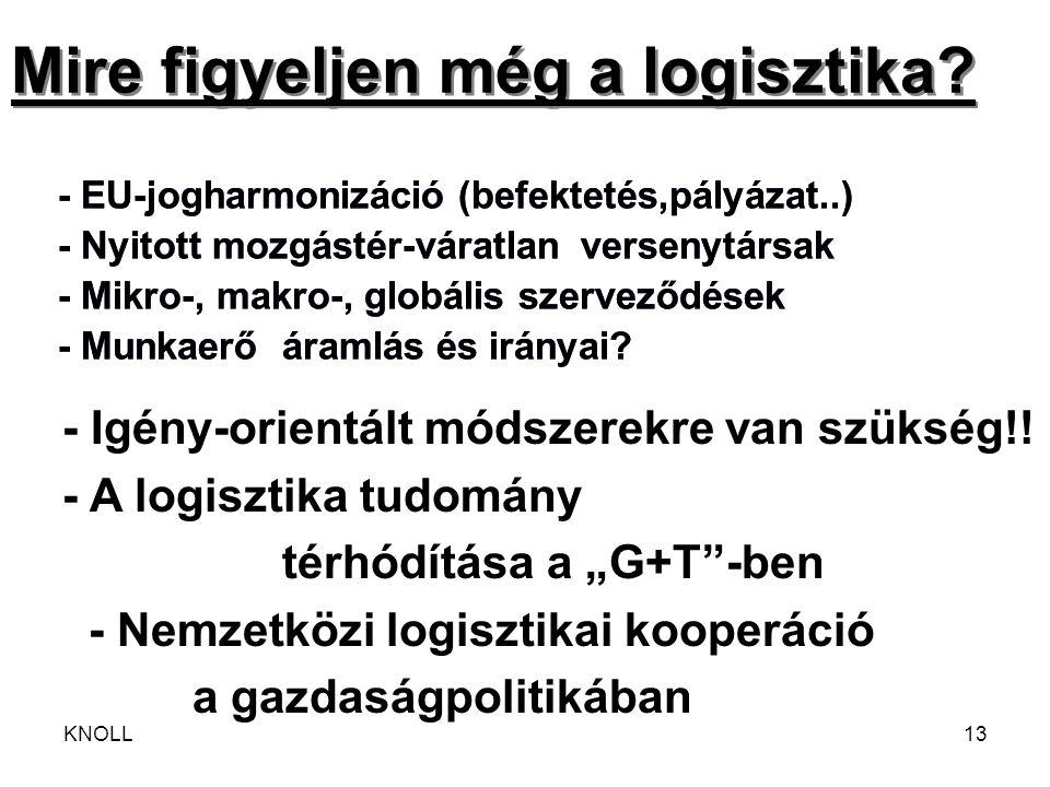 Mire figyeljen még a logisztika