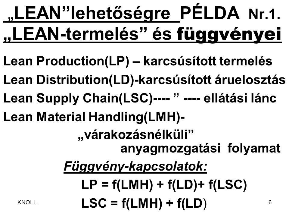 """""""LEAN lehetőségre PÉLDA Nr.1. """"LEAN-termelés és függvényei"""
