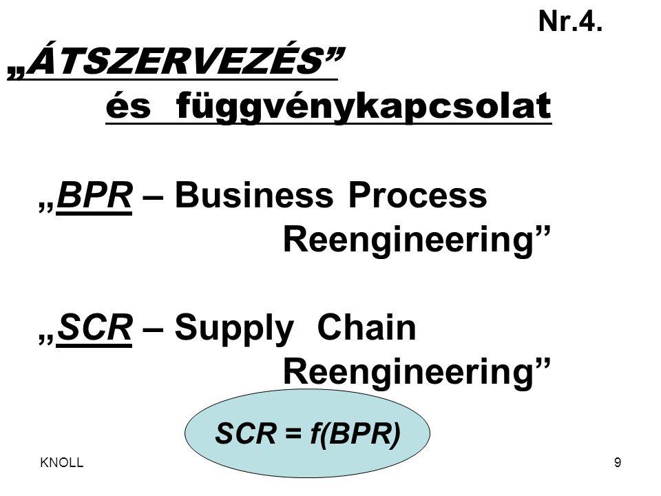 """Kölcsönhatás és függvény-kapcsolat """"BPR – Business Process Nr. 4"""