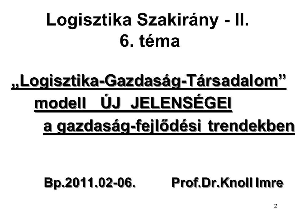 Logisztika Szakirány - II. 6. téma