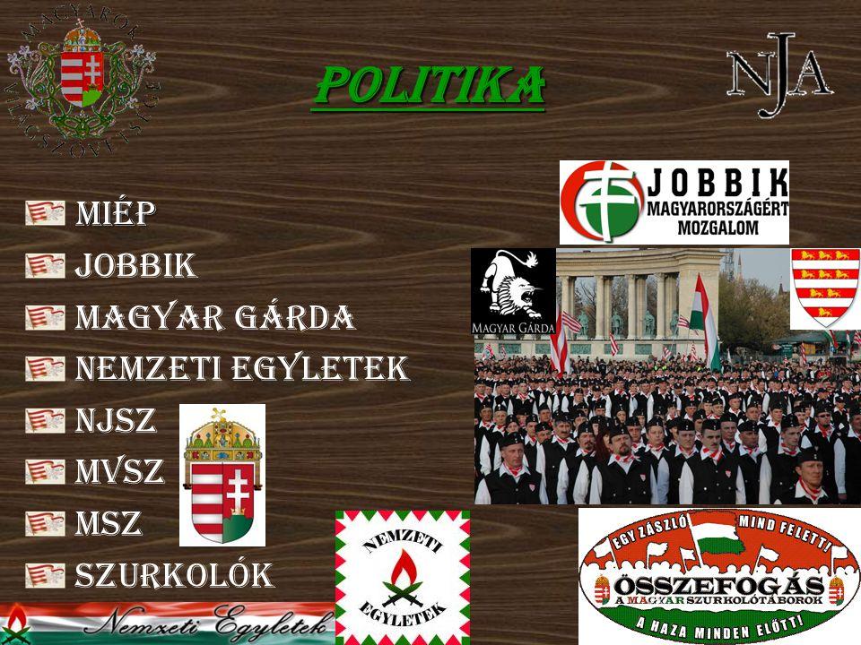 MIÉP Jobbik Magyar Gárda Nemzeti egyletek NJSZ MVSZ MSZ Szurkolók