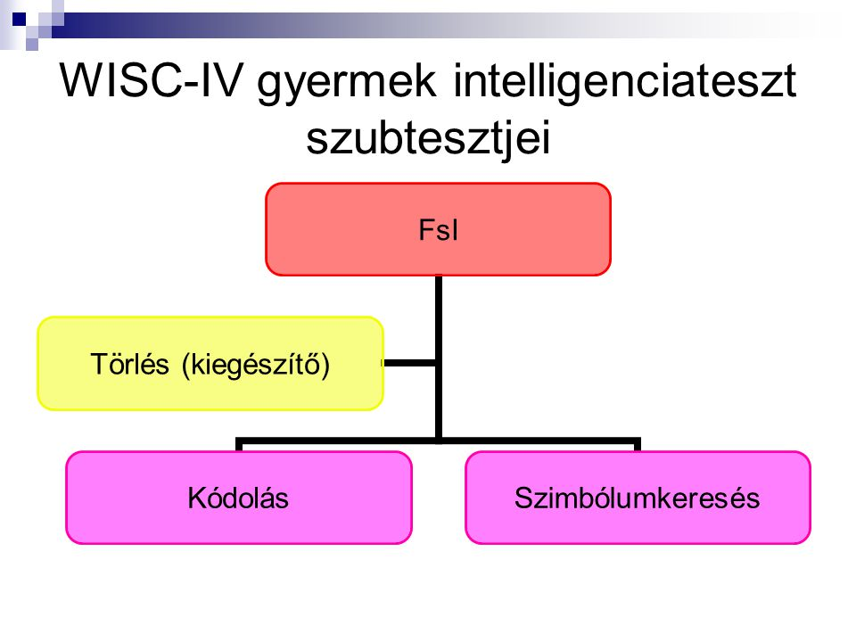 WISC-IV gyermek intelligenciateszt szubtesztjei