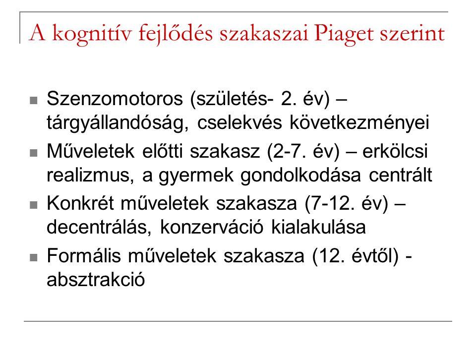 A kognitív fejlődés szakaszai Piaget szerint