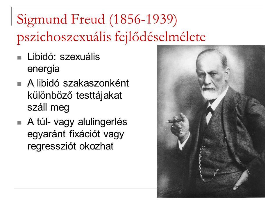 Sigmund Freud (1856-1939) pszichoszexuális fejlődéselmélete