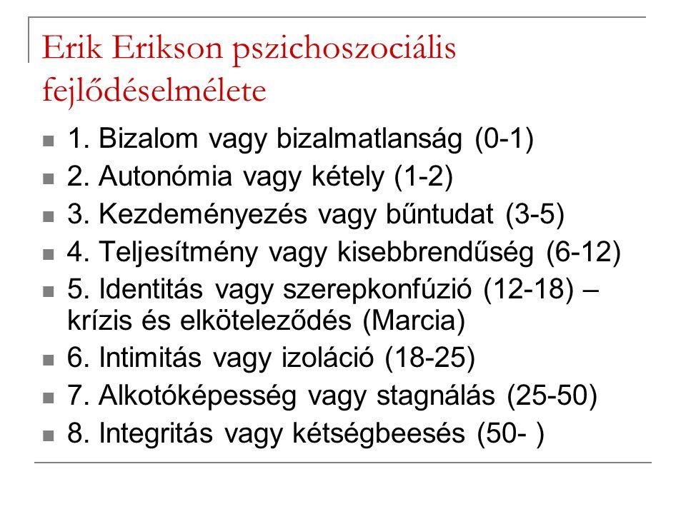 Erik Erikson pszichoszociális fejlődéselmélete
