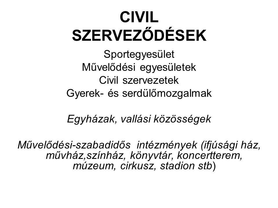 CIVIL SZERVEZŐDÉSEK Sportegyesület Művelődési egyesületek