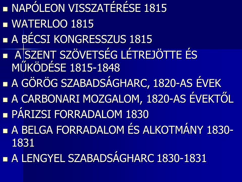 NAPÓLEON VISSZATÉRÉSE 1815
