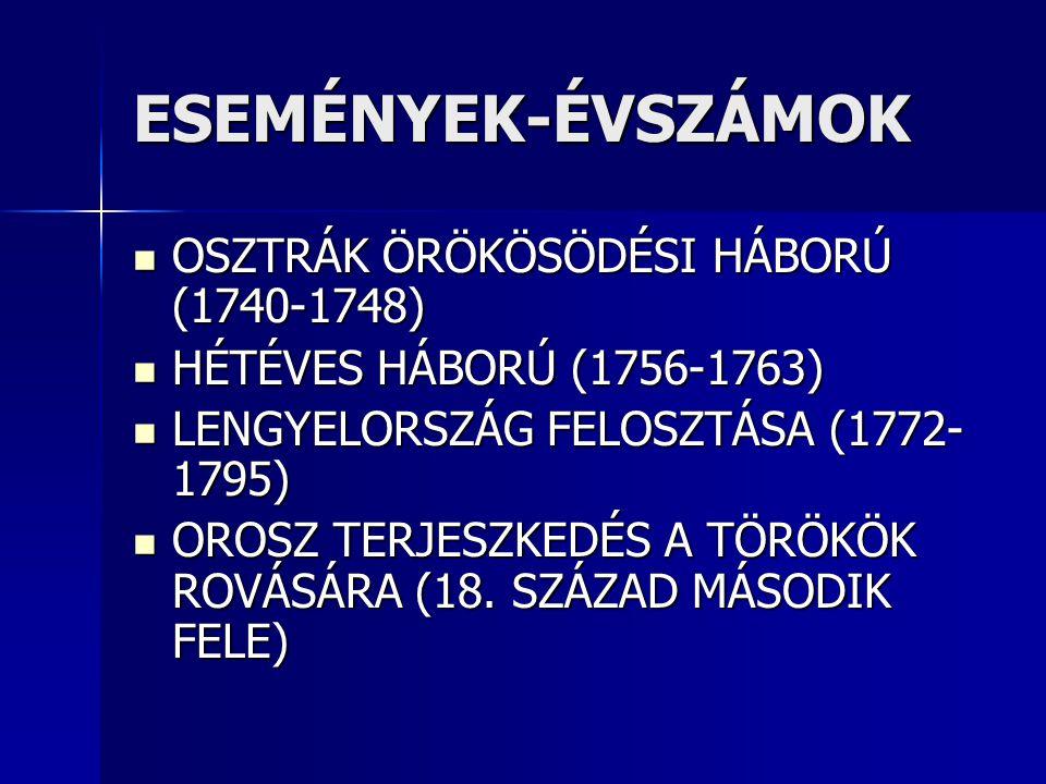 ESEMÉNYEK-ÉVSZÁMOK OSZTRÁK ÖRÖKÖSÖDÉSI HÁBORÚ (1740-1748)
