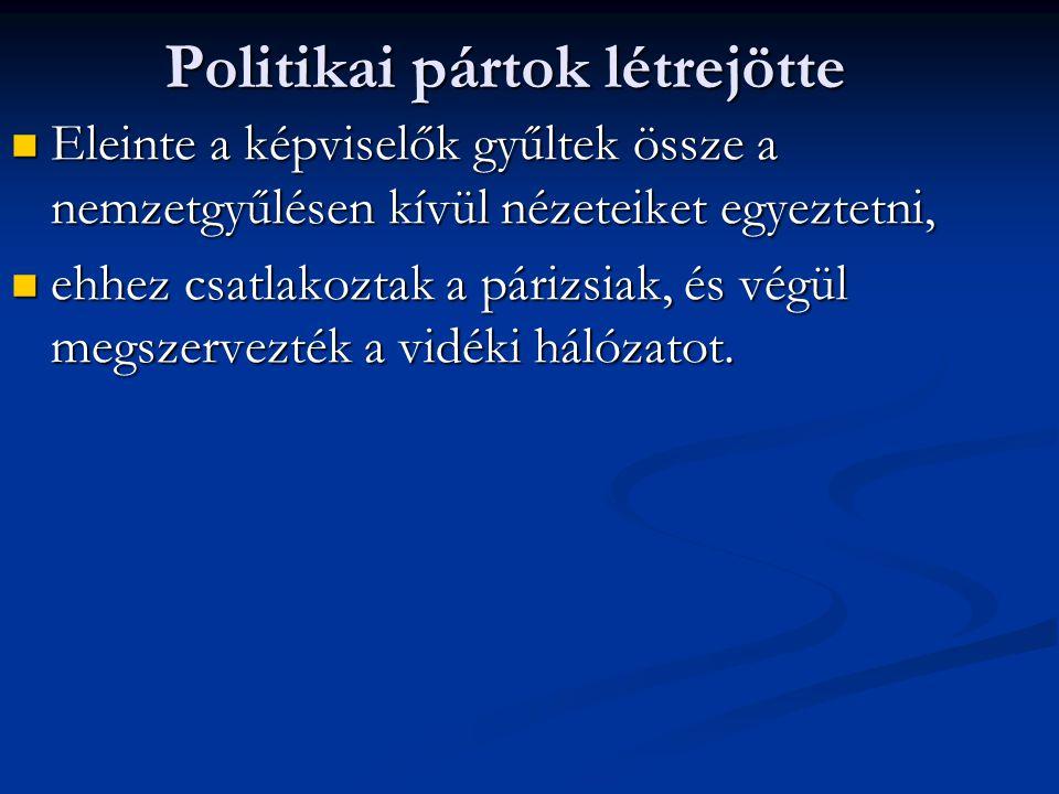 Politikai pártok létrejötte