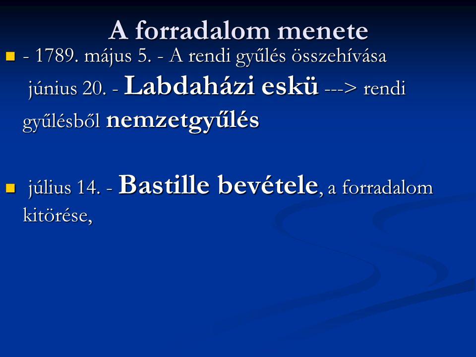 A forradalom menete - 1789. május 5. - A rendi gyűlés összehívása június 20. - Labdaházi eskü ---> rendi gyűlésből nemzetgyűlés.
