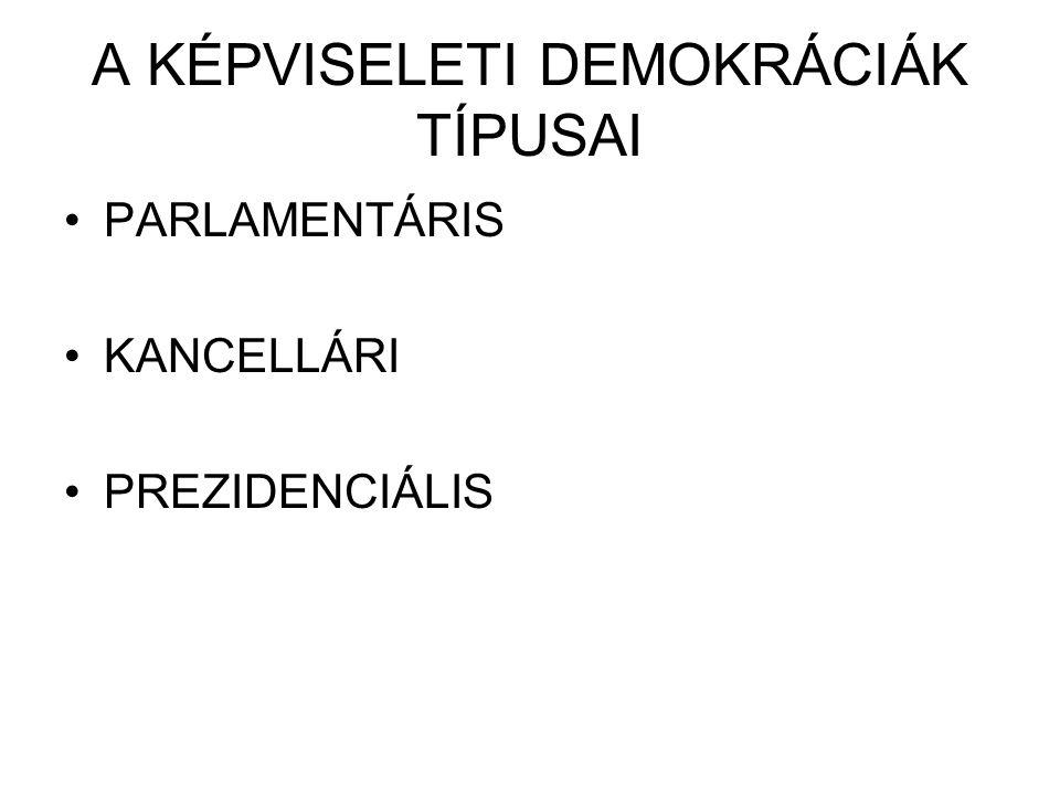 A KÉPVISELETI DEMOKRÁCIÁK TÍPUSAI