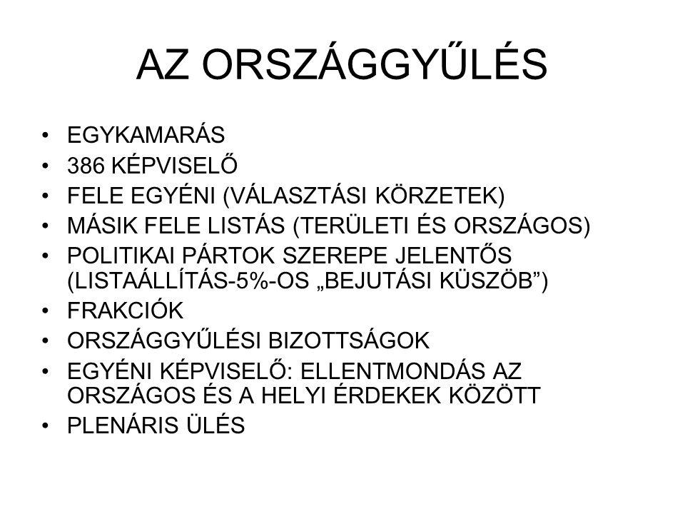 AZ ORSZÁGGYŰLÉS EGYKAMARÁS 386 KÉPVISELŐ