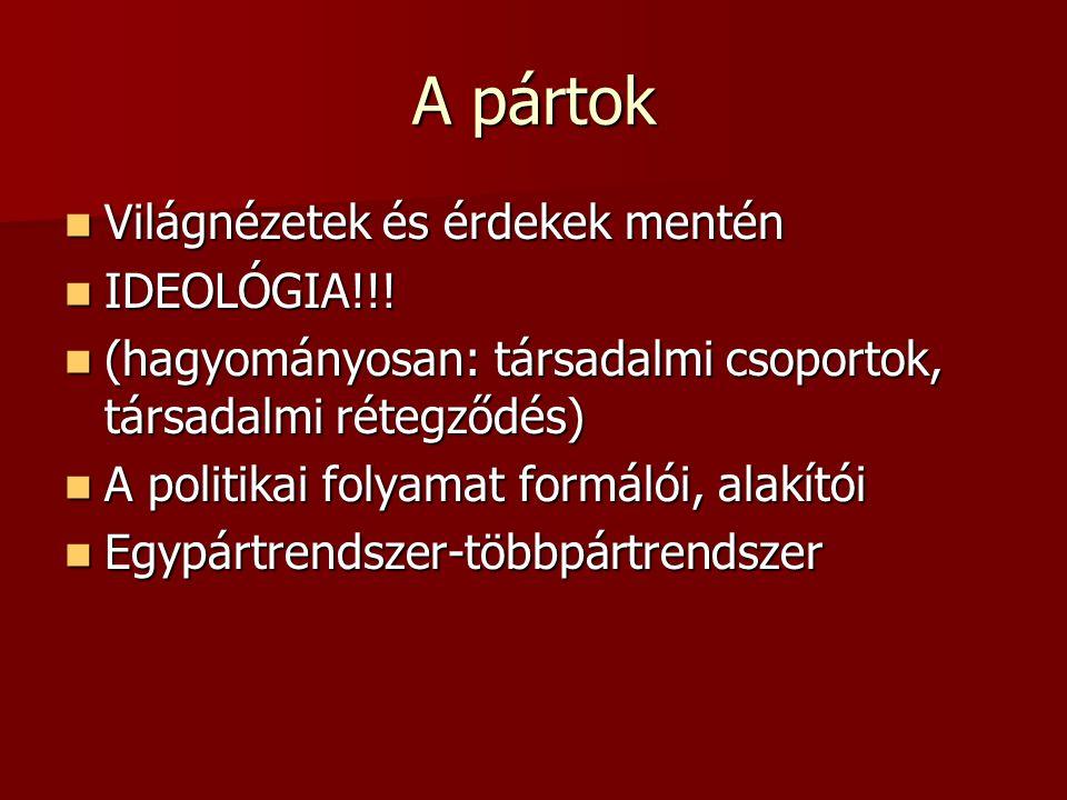 A pártok Világnézetek és érdekek mentén IDEOLÓGIA!!!