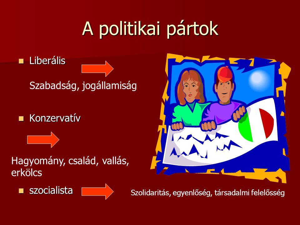 A politikai pártok Liberális Szabadság, jogállamiság Konzervatív