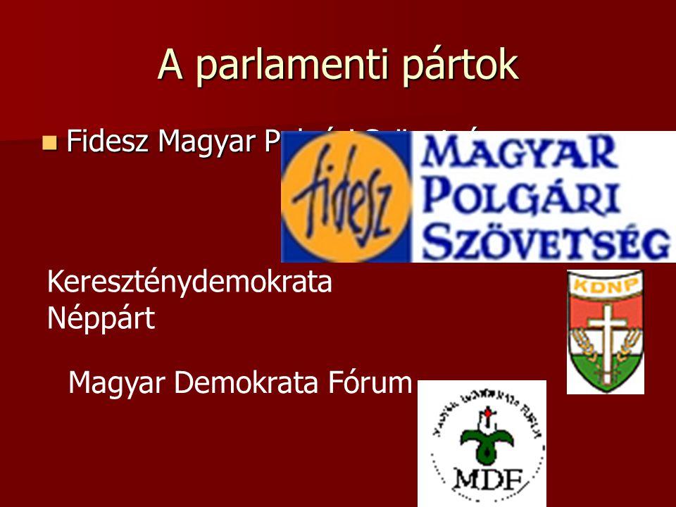A parlamenti pártok Fidesz Magyar Polgári Szövetség