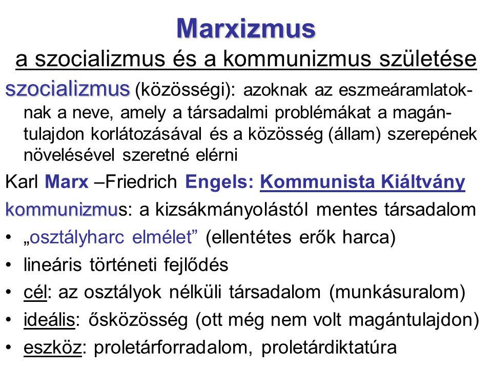 Marxizmus a szocializmus és a kommunizmus születése