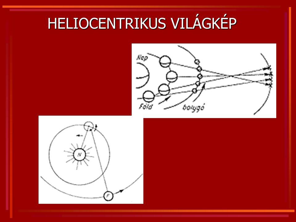HELIOCENTRIKUS VILÁGKÉP