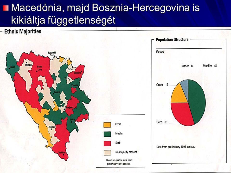 Macedónia, majd Bosznia-Hercegovina is kikiáltja függetlenségét