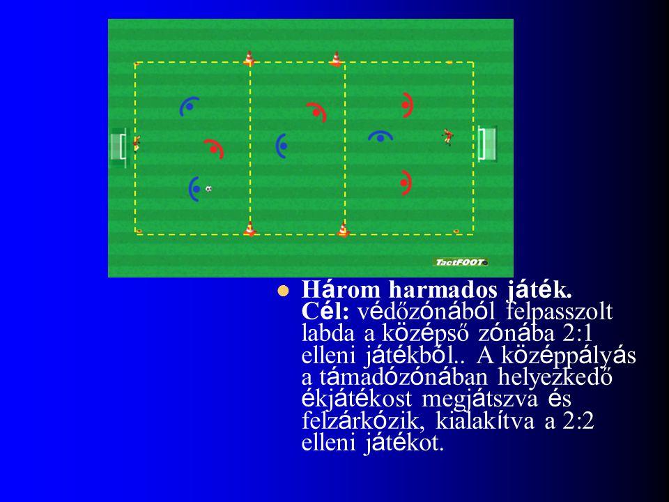 Három harmados játék. Cél: védőzónából felpasszolt labda a középső zónába 2:1 elleni játékból..