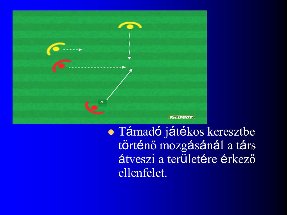 Támadó játékos keresztbe történő mozgásánál a társ átveszi a területére érkező ellenfelet.