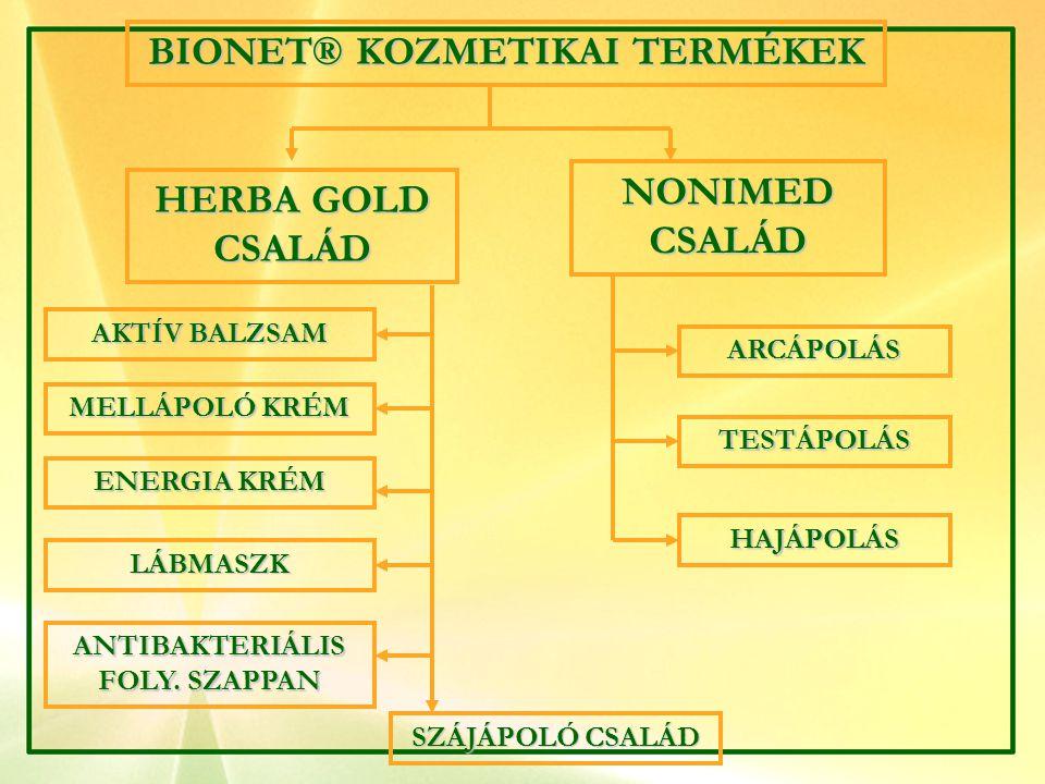 BIONET® KOZMETIKAI TERMÉKEK ANTIBAKTERIÁLIS FOLY. SZAPPAN