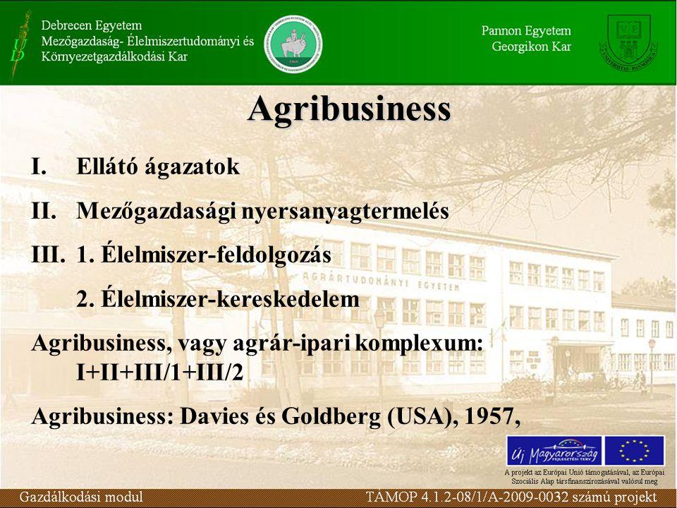 Agribusiness Ellátó ágazatok Mezőgazdasági nyersanyagtermelés