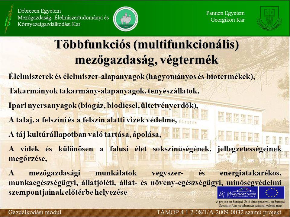 Többfunkciós (multifunkcionális) mezőgazdaság, végtermék